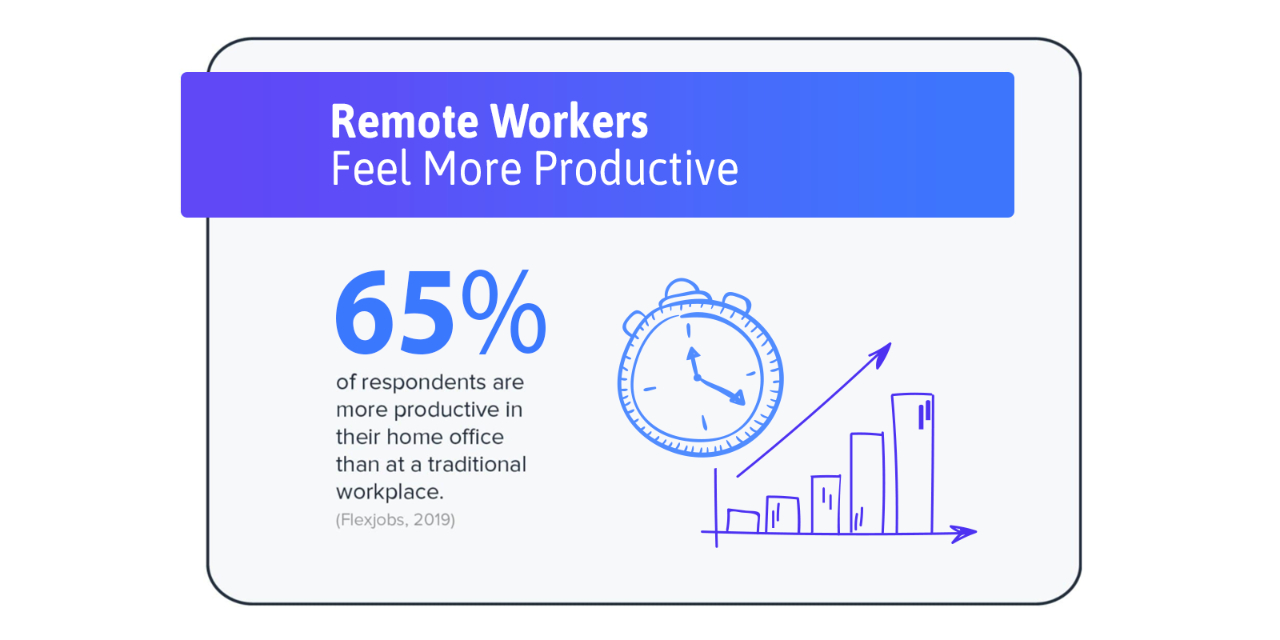 remote-workers-fact